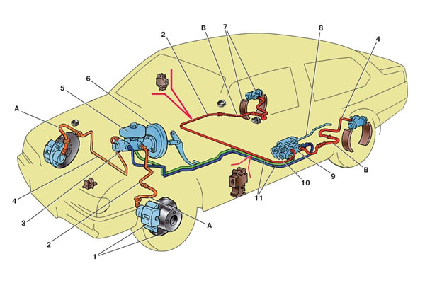 Тормозная система автомобиля ВАЗ фото