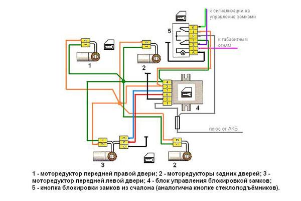 Фото №4 - инструкция по установке центрального замка на ВАЗ 2110