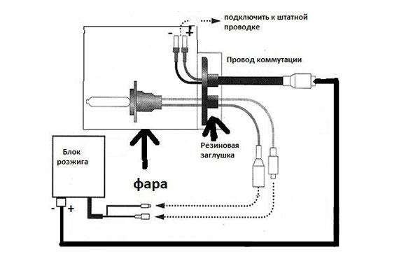 Установка ксенона на ВАЗ