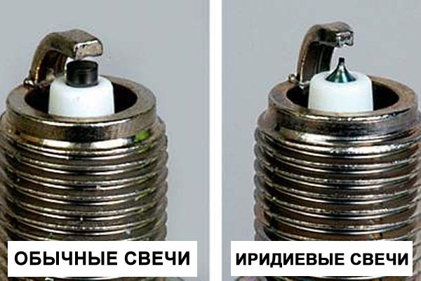 Отличие иридиевых свеч зажигания от стандартных