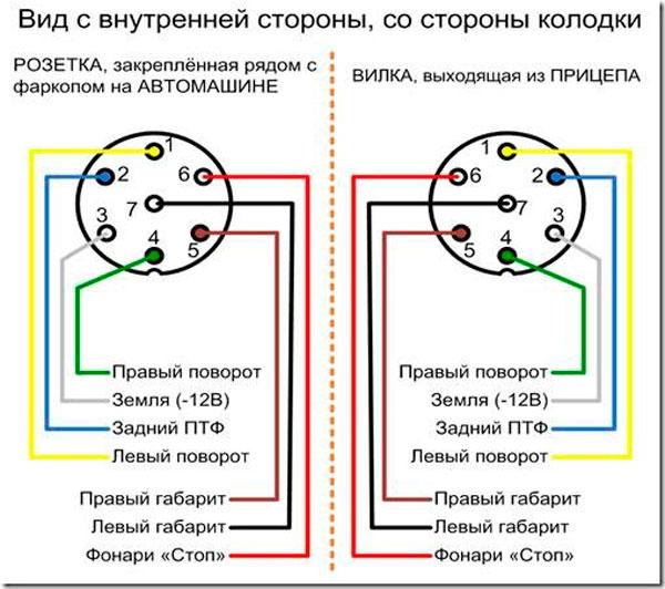 Распиновка разъема фаркопа (фото-3)